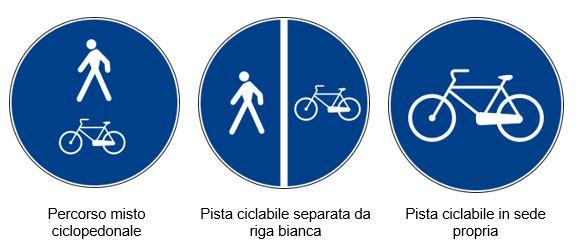 segnali stradali biciclette